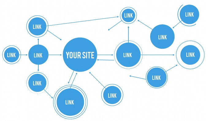 linkbuilding local seo