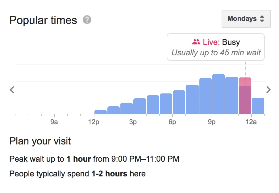 popular times google