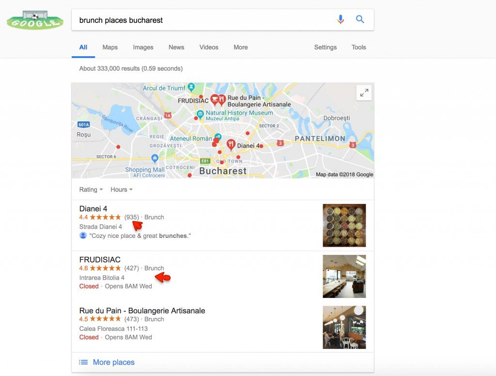 local seo rezultate bucuresti