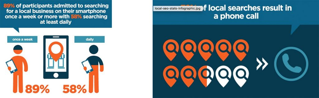 statistici local seo