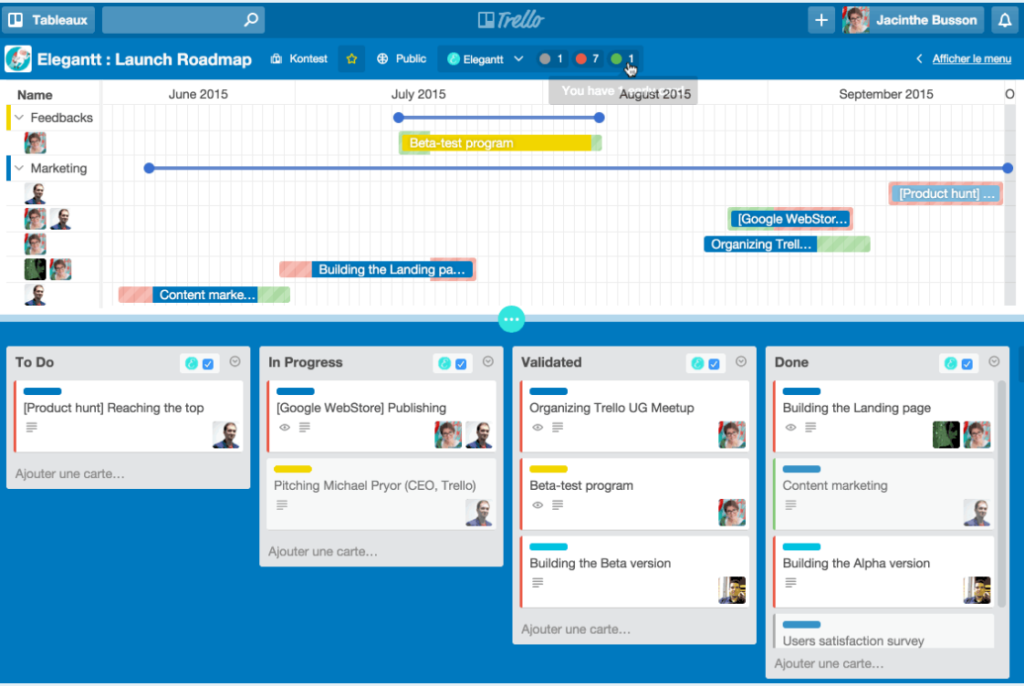 trello working remote